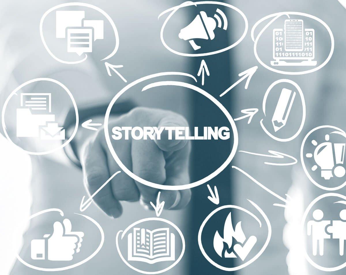 digital-content-marketing
